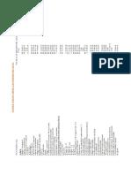 vero visi tutorial pdf