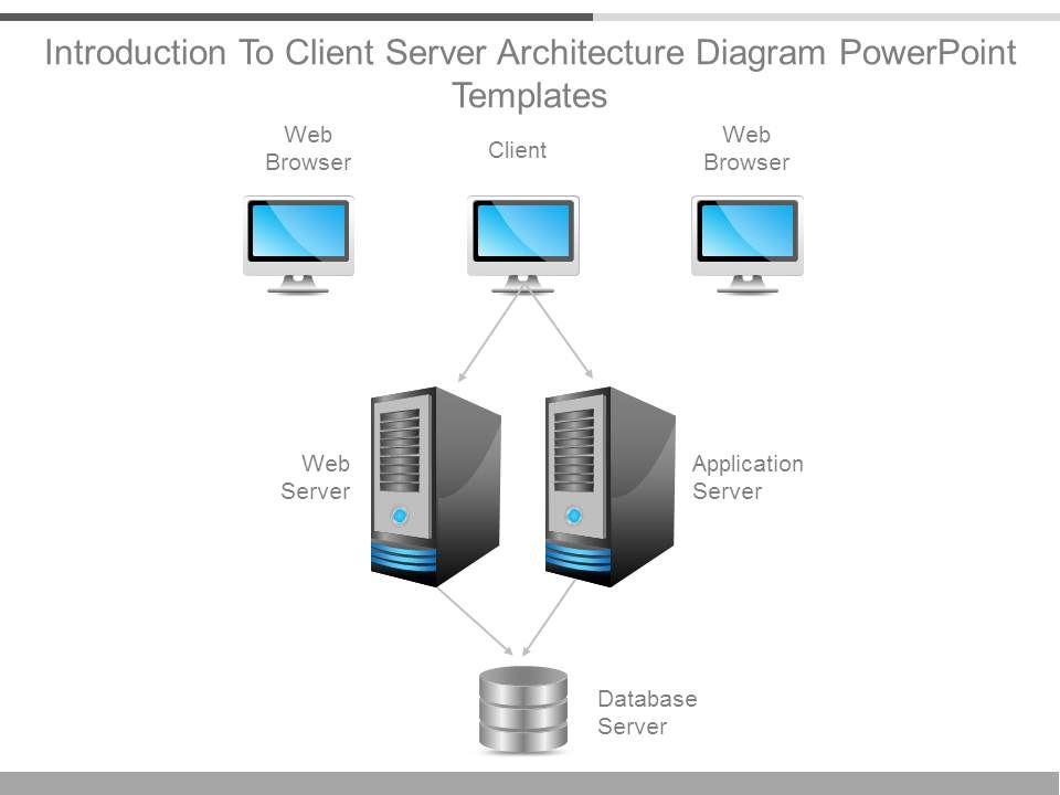 wcf workflow service application 4.5 tutorial