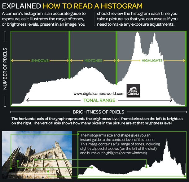 depth of field tutorial pdf