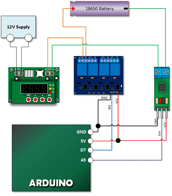 building automation system tutorial