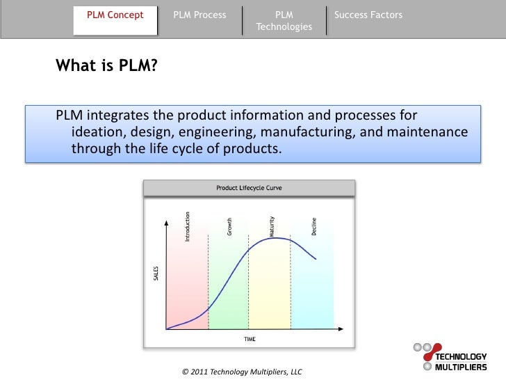 product lifecycle management tutorial