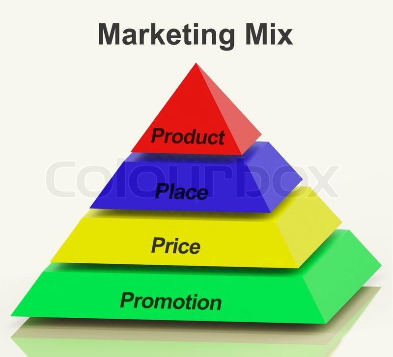 marketing mix modeling tutorial