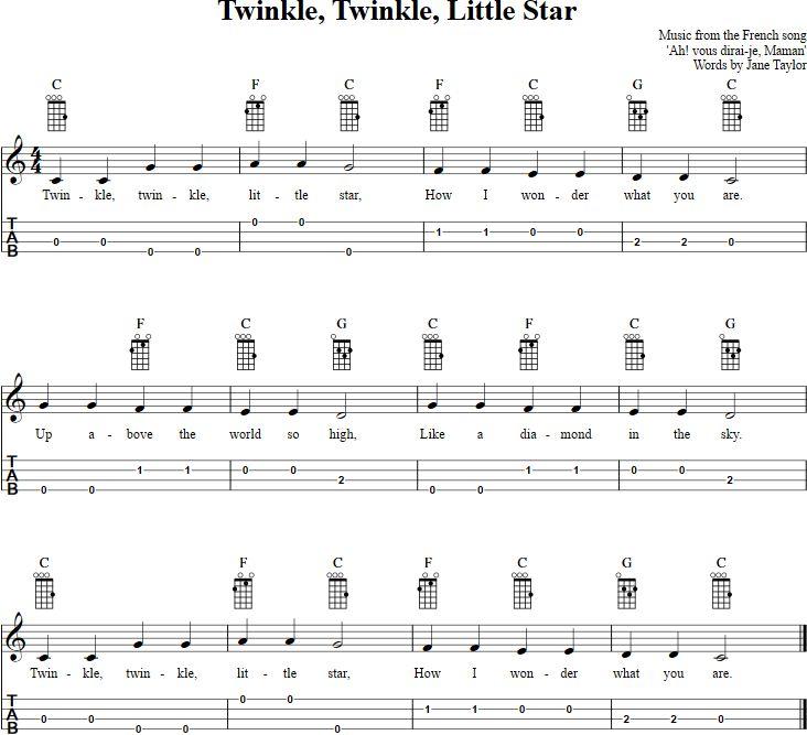 twinkle twinkle little star guitar tutorial