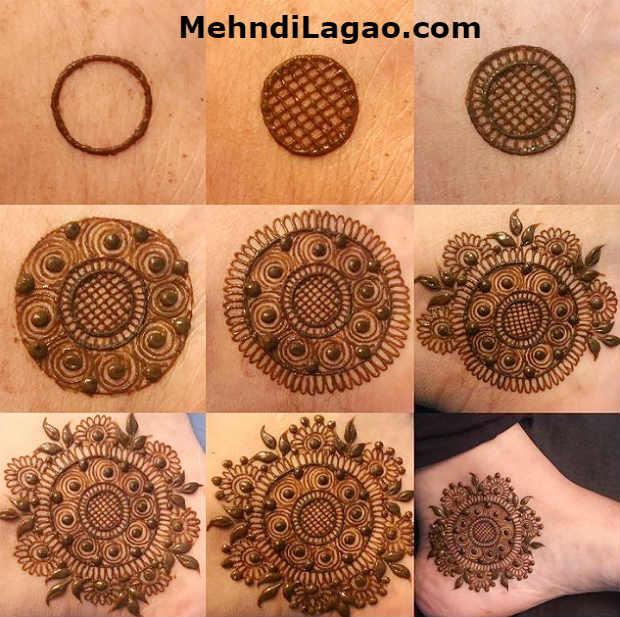 pentaho tutorial step by step