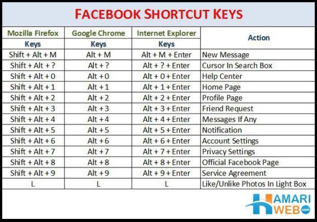 microsoft word 2016 tutorial for beginners pdf