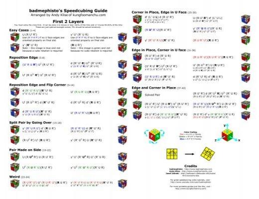 web development tutorial for beginners pdf