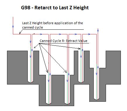 g code tutorial pdf