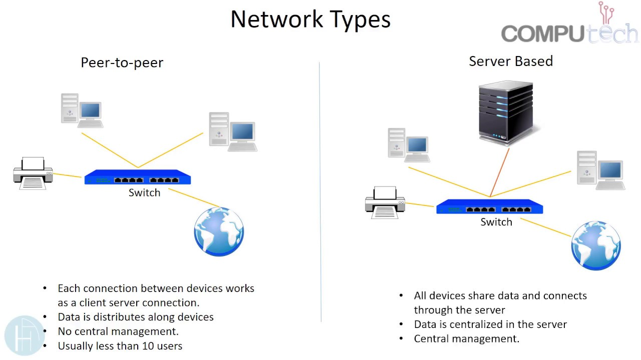what is storage area network tutorial