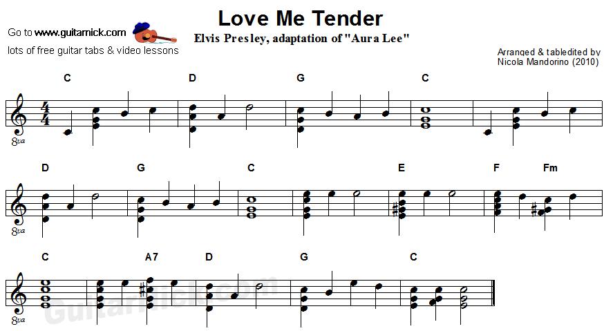 that should be me guitar tutorial