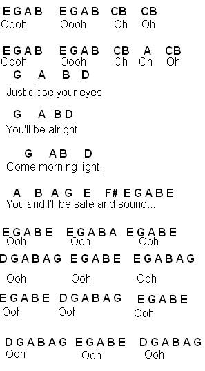 safe and sound ukulele tutorial