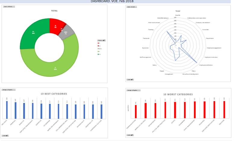 rapidminer sentiment analysis tutorial