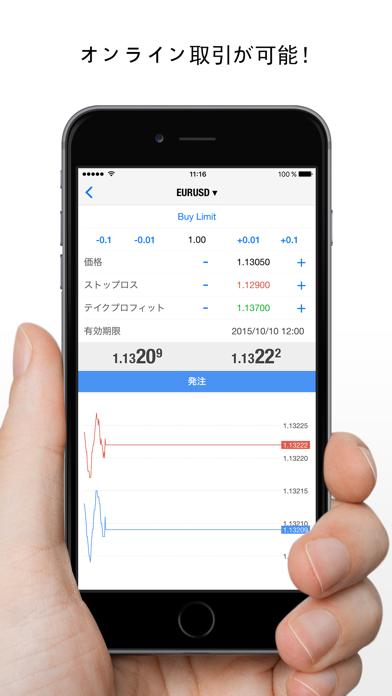 metatrader 4 tutorial iphone