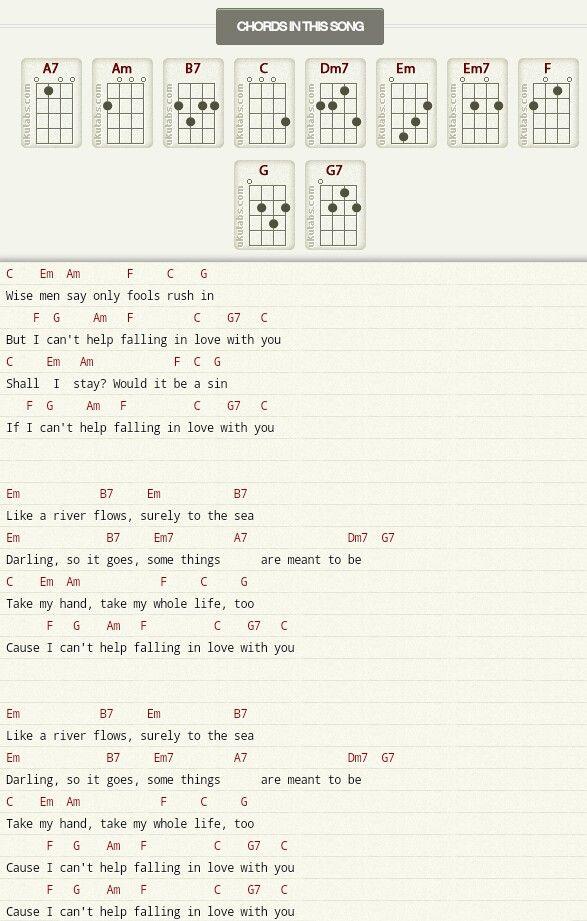 skinny love piano tutorial