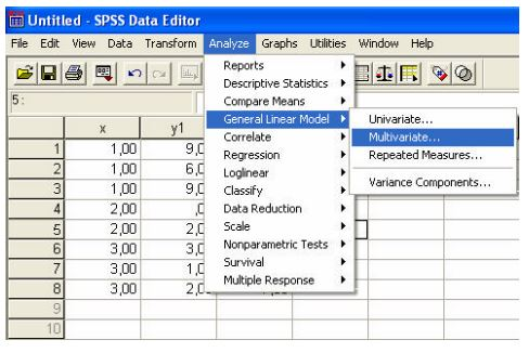hierarchical linear modeling spss tutorial