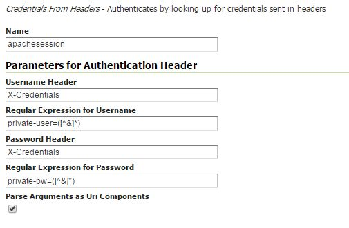 http digest authentication tutorial