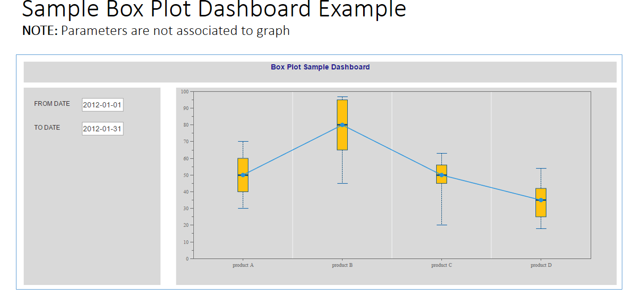 pentaho cde dashboard tutorial