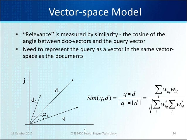 vector space model tutorial