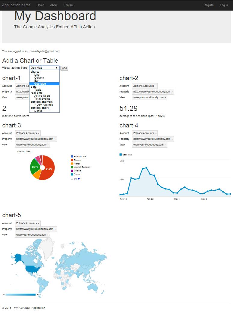google analytics embed api tutorial