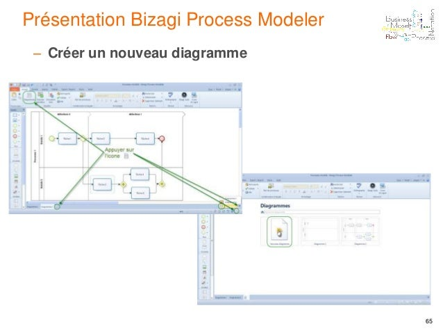 bizagi process modeler tutorial
