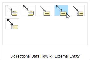 data flow diagram tutorial point