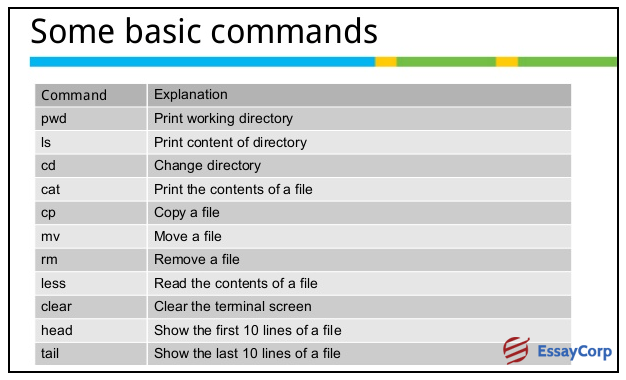 linux kernel programming tutorial for beginners
