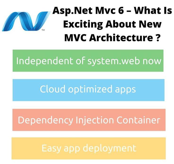 best asp net mvc tutorial