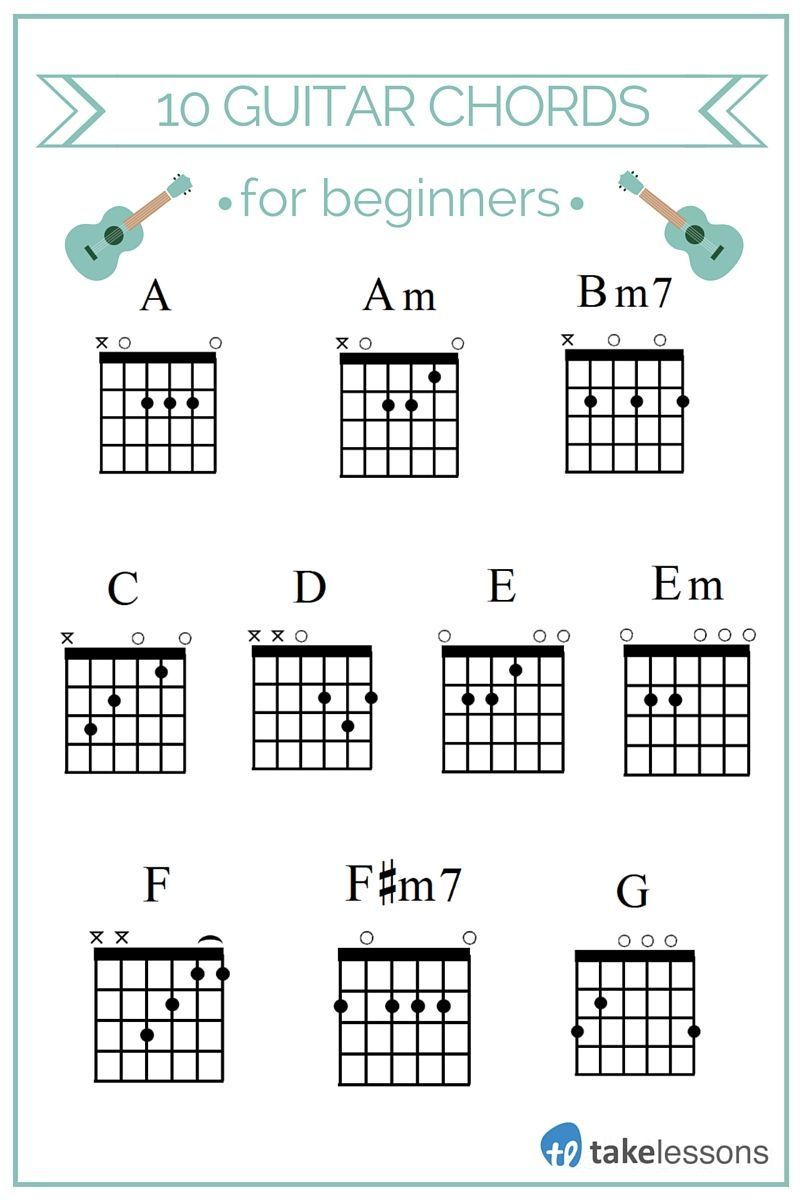 love yourself chords tutorial