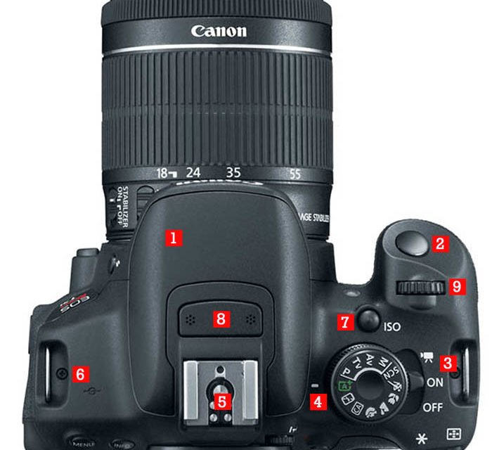 canon t3i video tutorial