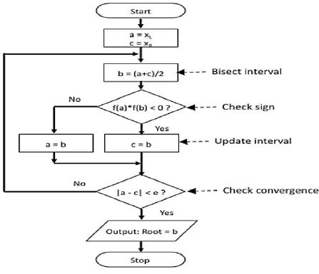 matlab linear algebra tutorial