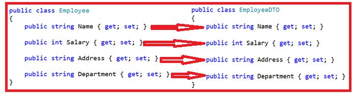 c sharp dot net tutorial