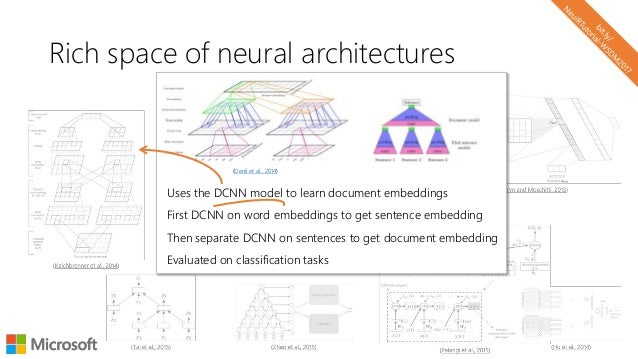 recursive neural network tutorial
