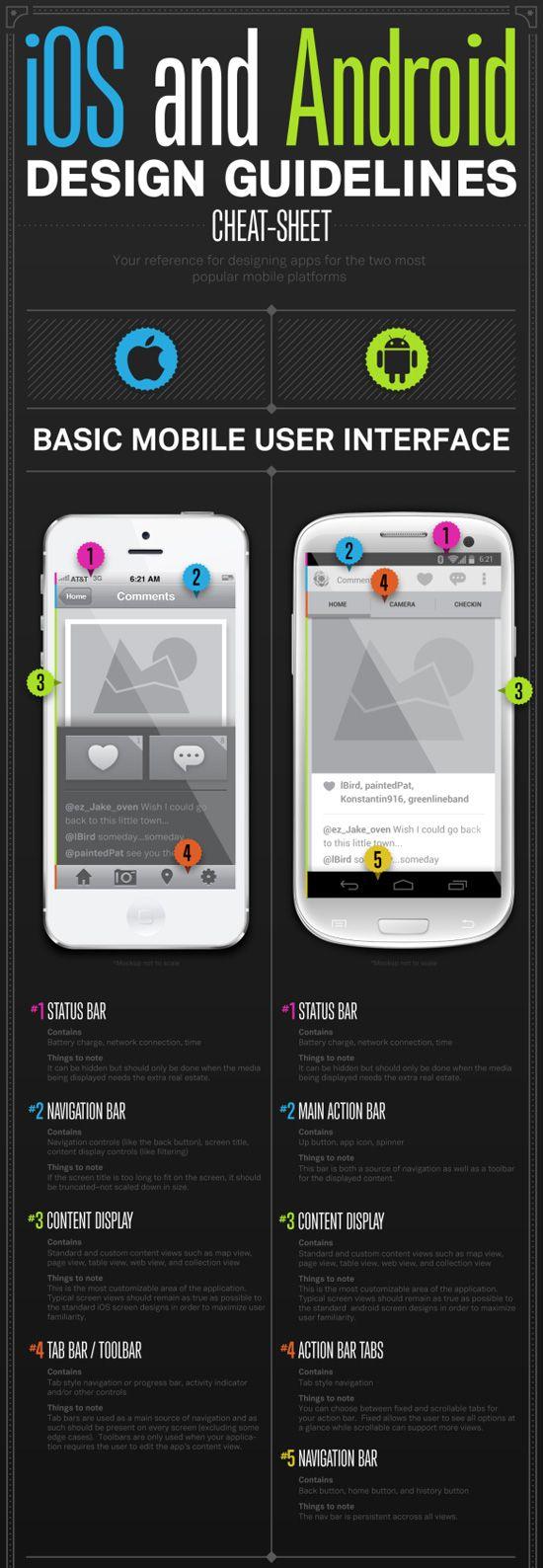 android ui development tutorial