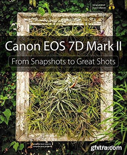 canon 7d mark ii tutorial pdf