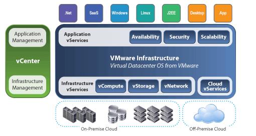virtualization in cloud computing tutorial pdf