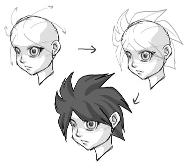 how to draw anime hair tutorial