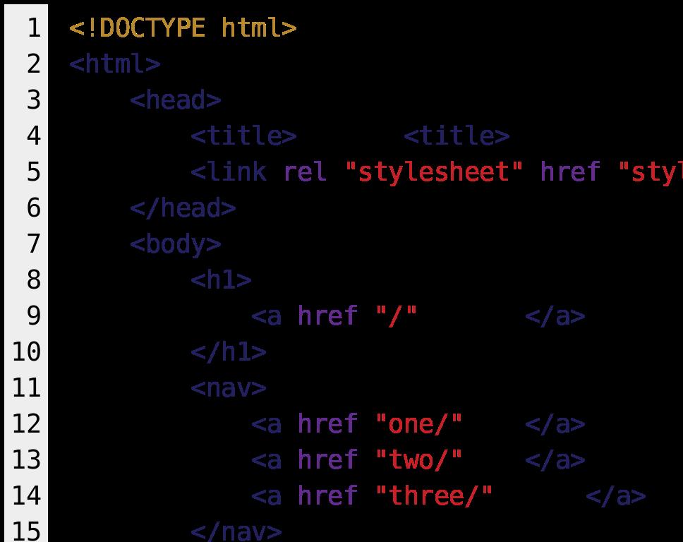 telegram source code tutorial