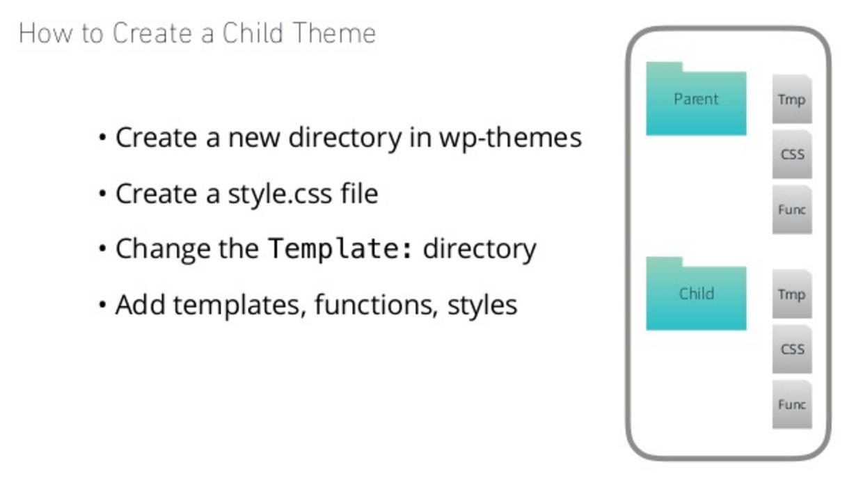 advanced wordpress theme development tutorial