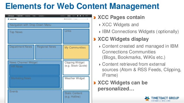 ibm web content manager tutorial