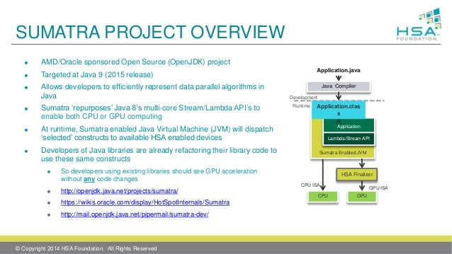 opencl 2.0 tutorial