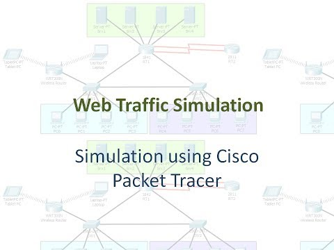 cisco packet tracer router configuration tutorial