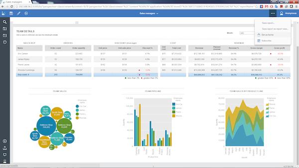 ibm cognos business intelligence tutorial