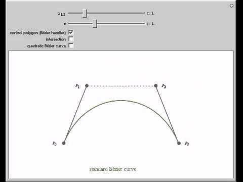 b spline curve tutorial