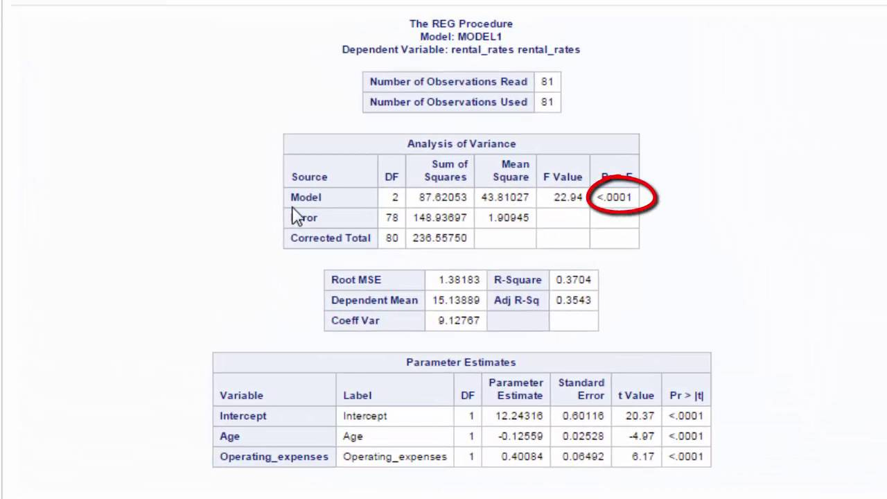 multiple regression analysis tutorial