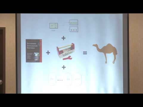 apache camel tutorial point