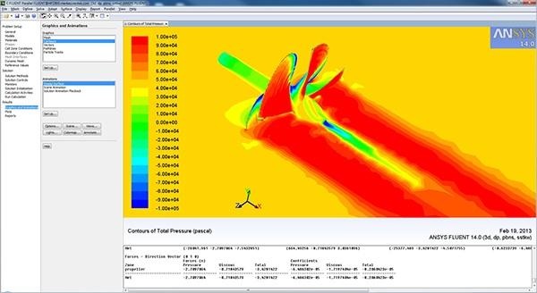 ansys fluent propeller tutorial