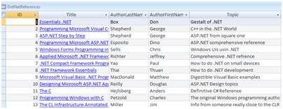 asp net database tutorial