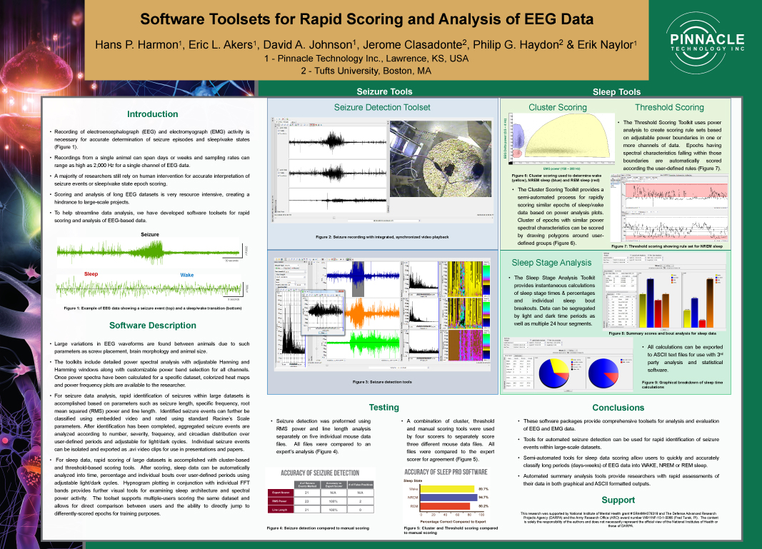 eeg data analysis tutorial