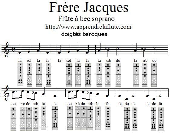 6 hole flute tutorial