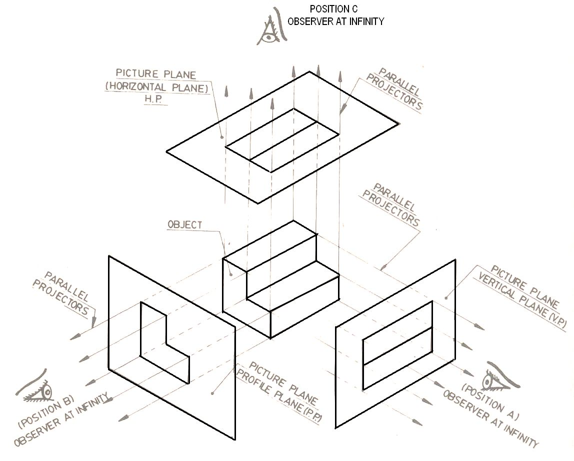 isometric projection in engineering drawing tutorial