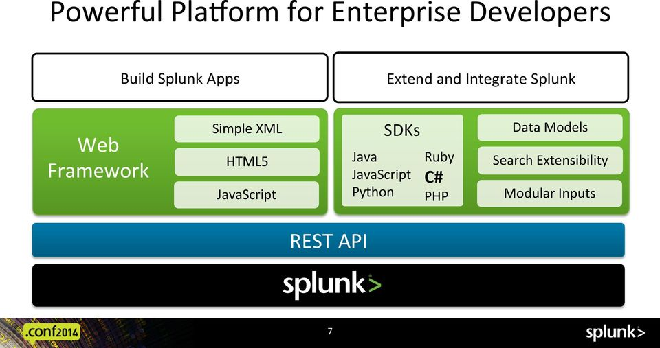 splunk search tutorial pdf